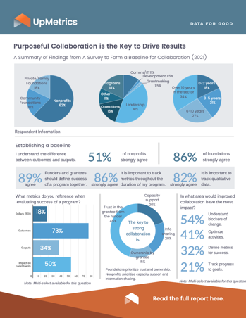 Purposeful Collaboration Infographic-1